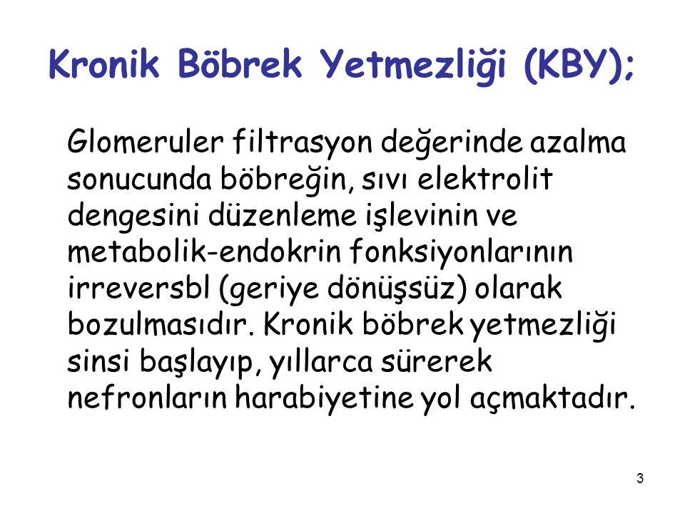 3 Kronik Böbrek Yetmezliği (KBY); Glomeruler filtrasyon değerinde azalma sonucunda böbreğin, sıvı elektrolit dengesini düzenleme işlevinin ve metaboli