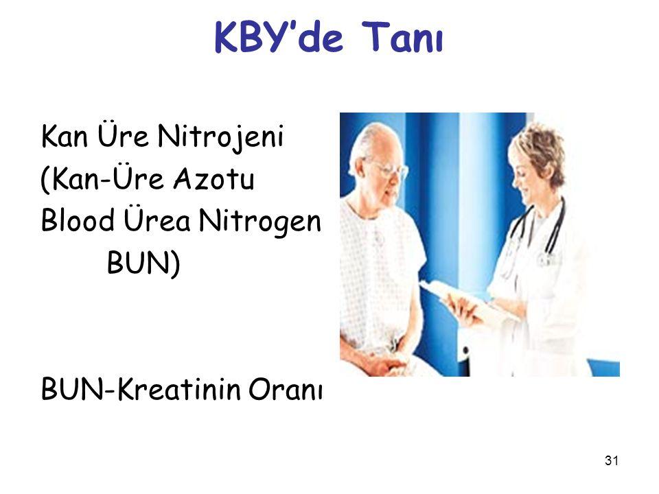 31 KBY'de Tanı Kan Üre Nitrojeni (Kan-Üre Azotu Blood Ürea Nitrogen BUN) BUN-Kreatinin Oranı