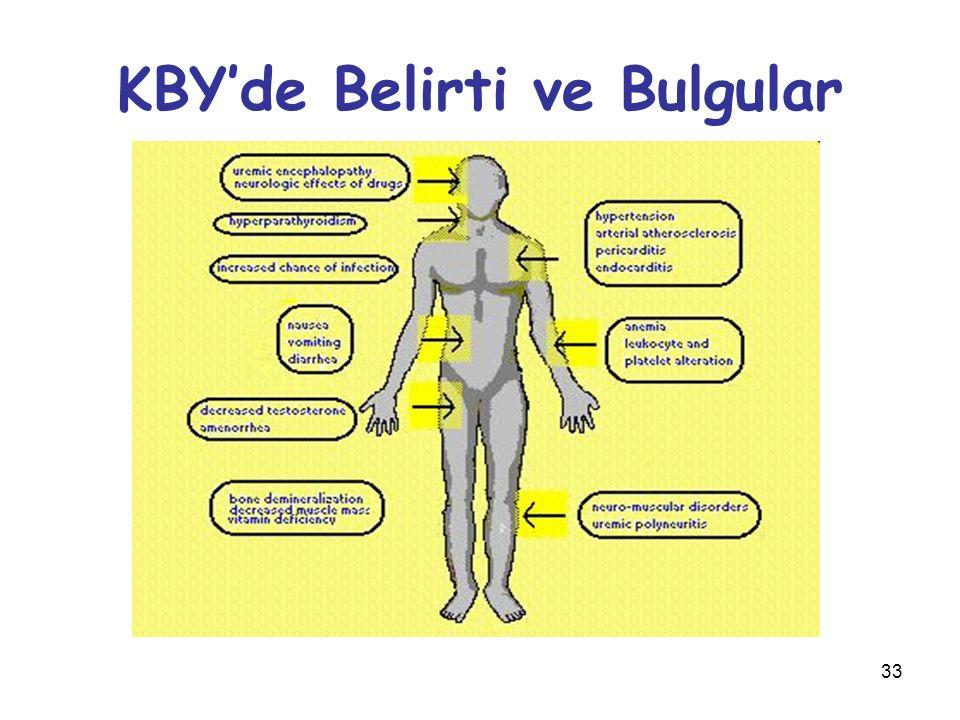 33 KBY'de Belirti ve Bulgular
