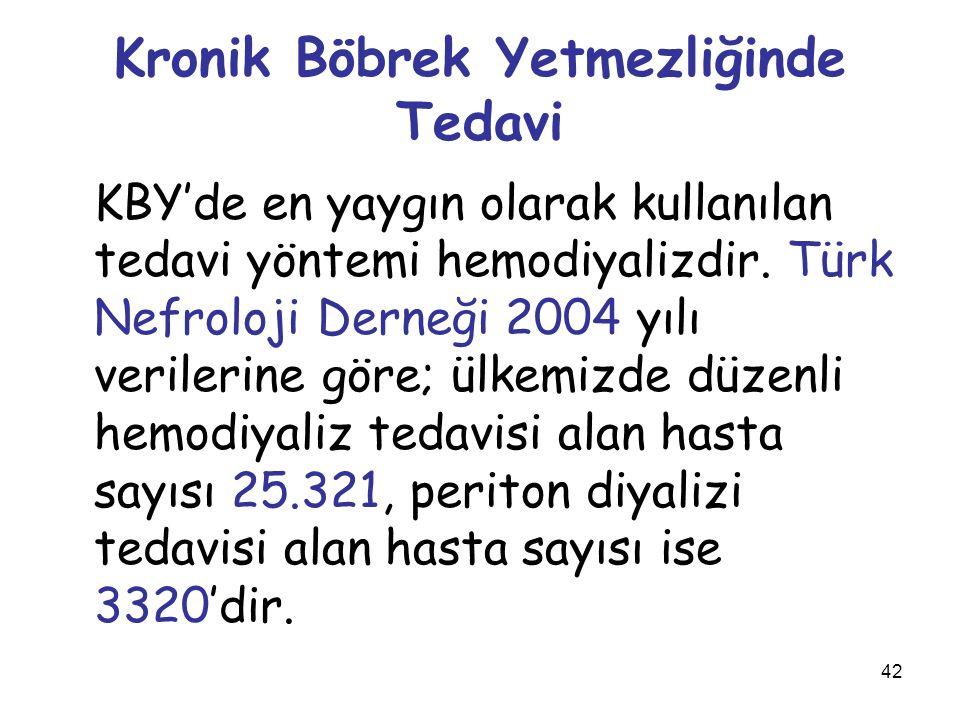 42 Kronik Böbrek Yetmezliğinde Tedavi KBY'de en yaygın olarak kullanılan tedavi yöntemi hemodiyalizdir. Türk Nefroloji Derneği 2004 yılı verilerine gö