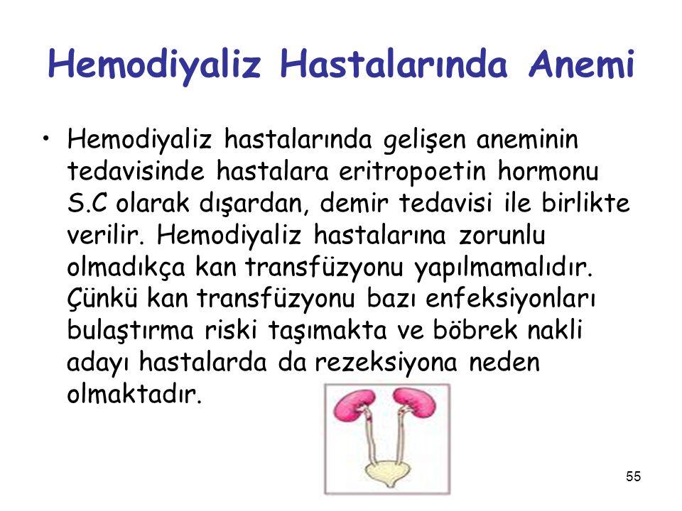55 Hemodiyaliz Hastalarında Anemi Hemodiyaliz hastalarında gelişen aneminin tedavisinde hastalara eritropoetin hormonu S.C olarak dışardan, demir teda