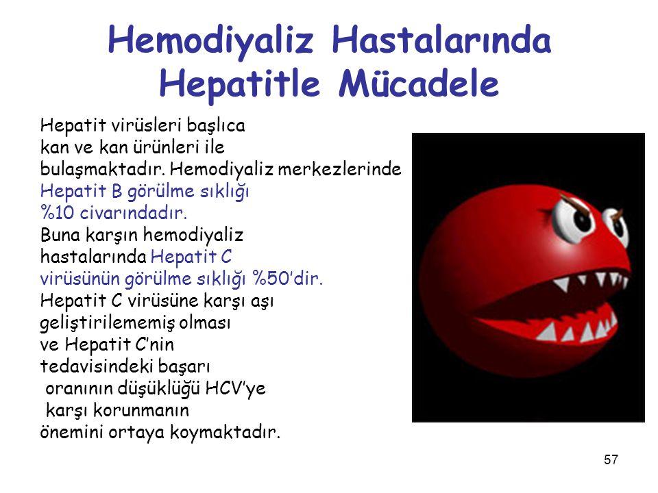 57 Hemodiyaliz Hastalarında Hepatitle Mücadele Hepatit virüsleri başlıca kan ve kan ürünleri ile bulaşmaktadır. Hemodiyaliz merkezlerinde Hepatit B gö