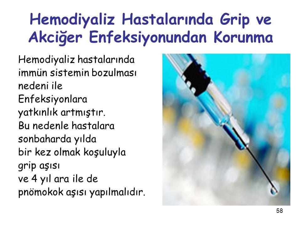 58 Hemodiyaliz Hastalarında Grip ve Akciğer Enfeksiyonundan Korunma Hemodiyaliz hastalarında immün sistemin bozulması nedeni ile Enfeksiyonlara yatkın