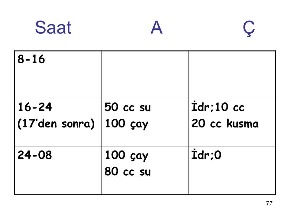 77 Saat A Ç 8-16 16-24 (17'den sonra) 50 cc su 100 çay İdr;10 cc 20 cc kusma 24-08100 çay 80 cc su İdr;0