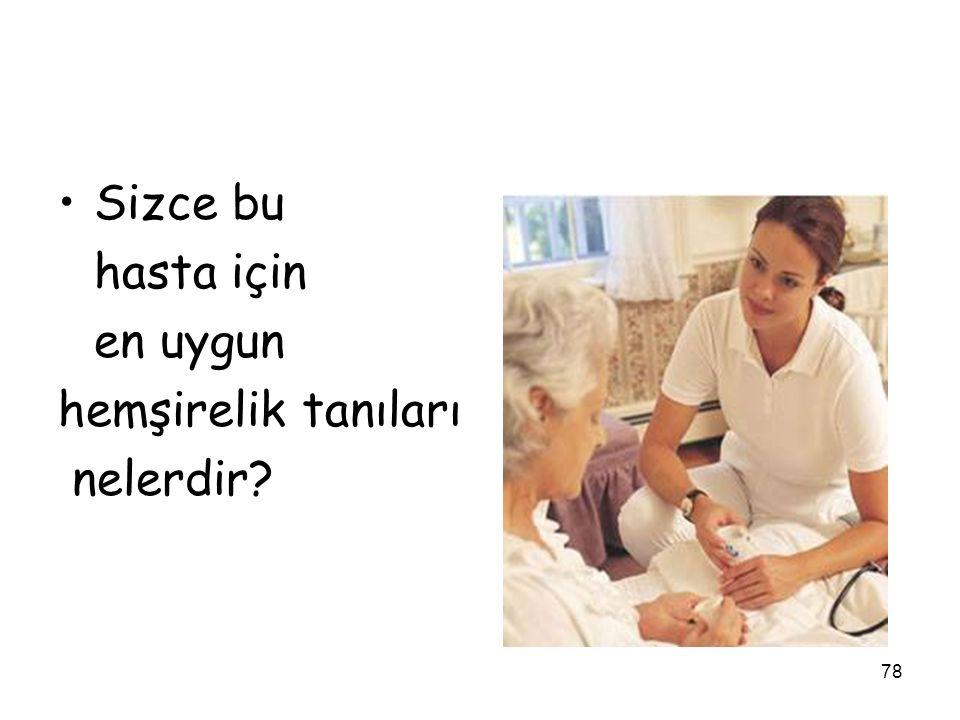 78 Sizce bu hasta için en uygun hemşirelik tanıları nelerdir?