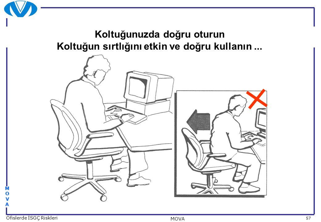 57 Ofislerde İSGÇ Riskleri MOVA MOVAMOVAMOVAMOVA Koltuğunuzda doğru oturun Koltuğun sırtlığını etkin ve doğru kullanın...