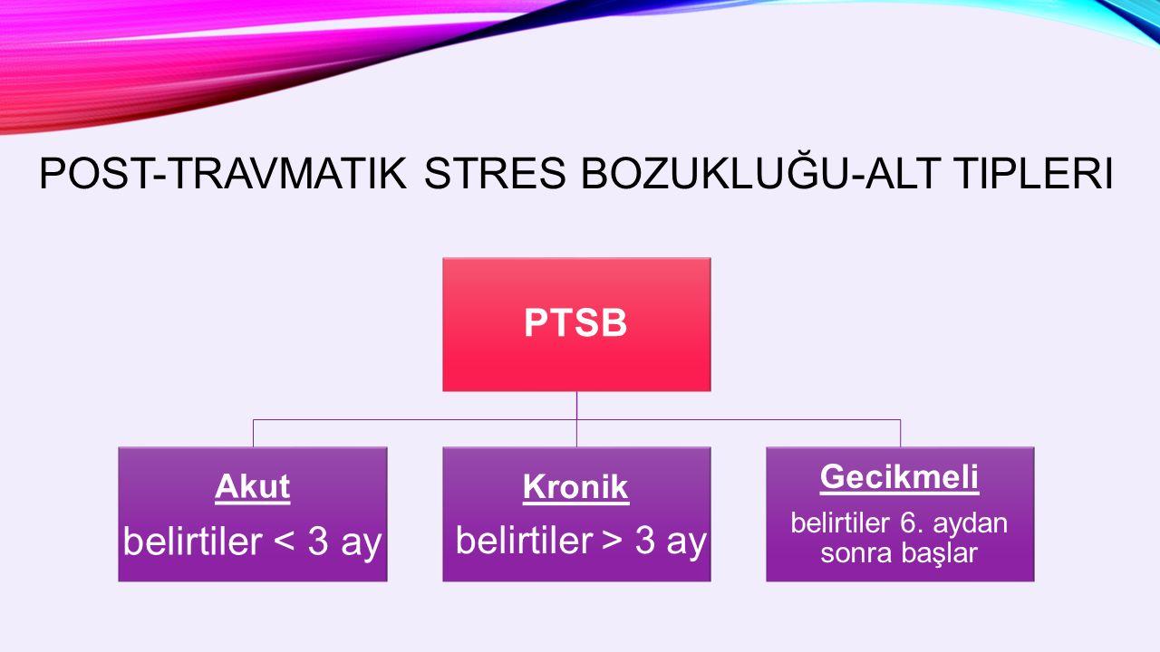 POST-TRAVMATIK STRES BOZUKLUĞU-ALT TIPLERI PTSB Akut belirtiler < 3 ay Kronik belirtiler > 3 ay Gecikmeli belirtiler 6.