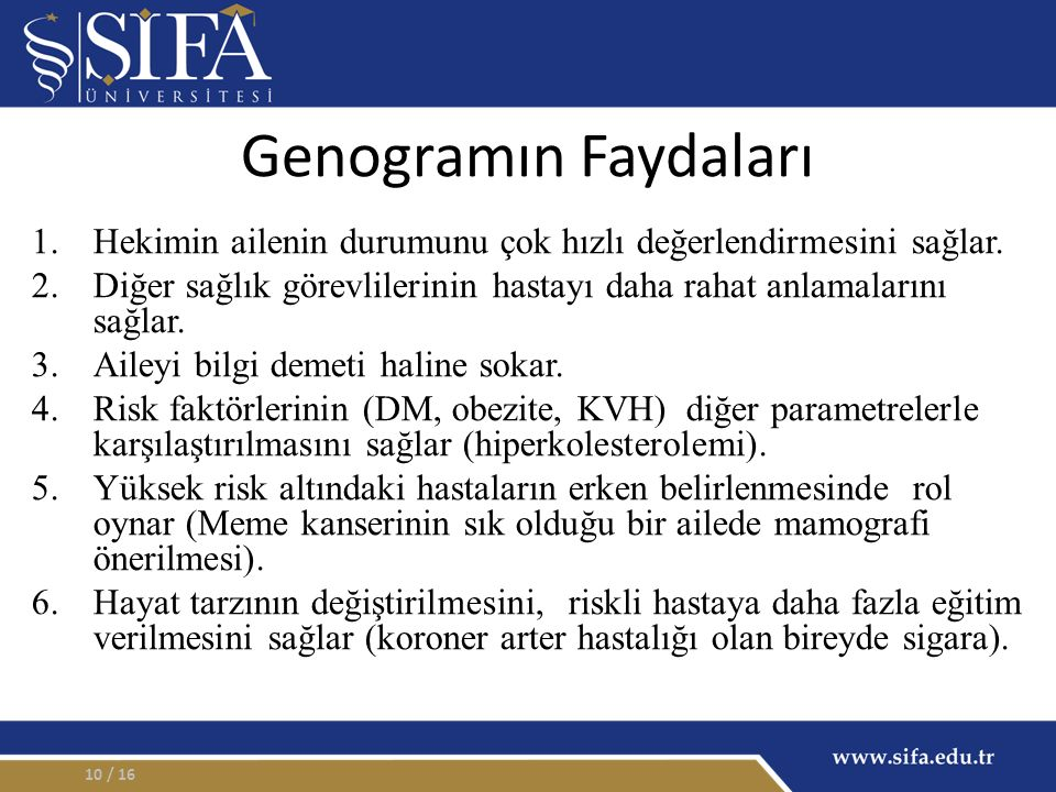 Genogramın Faydaları 1.Hekimin ailenin durumunu çok hızlı değerlendirmesini sağlar.
