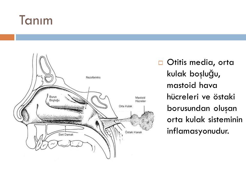 Tanım  Otitis media, orta kulak boşlu ğ u, mastoid hava hücreleri ve östaki borusundan oluşan orta kulak sisteminin inflamasyonudur.