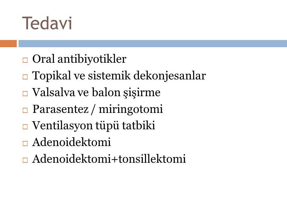 Tedavi  Oral antibiyotikler  Topikal ve sistemik dekonjesanlar  Valsalva ve balon şişirme  Parasentez / miringotomi  Ventilasyon tüpü tatbiki  A