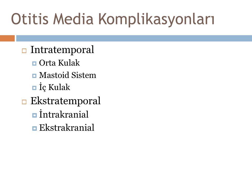 Otitis Media Komplikasyonları  Intratemporal  Orta Kulak  Mastoid Sistem  İç Kulak  Ekstratemporal  İntrakranial  Ekstrakranial