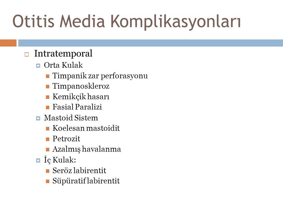 Otitis Media Komplikasyonları  Intratemporal  Orta Kulak Timpanik zar perforasyonu Timpanoskleroz Kemikçik hasarı Fasial Paralizi  Mastoid Sistem K