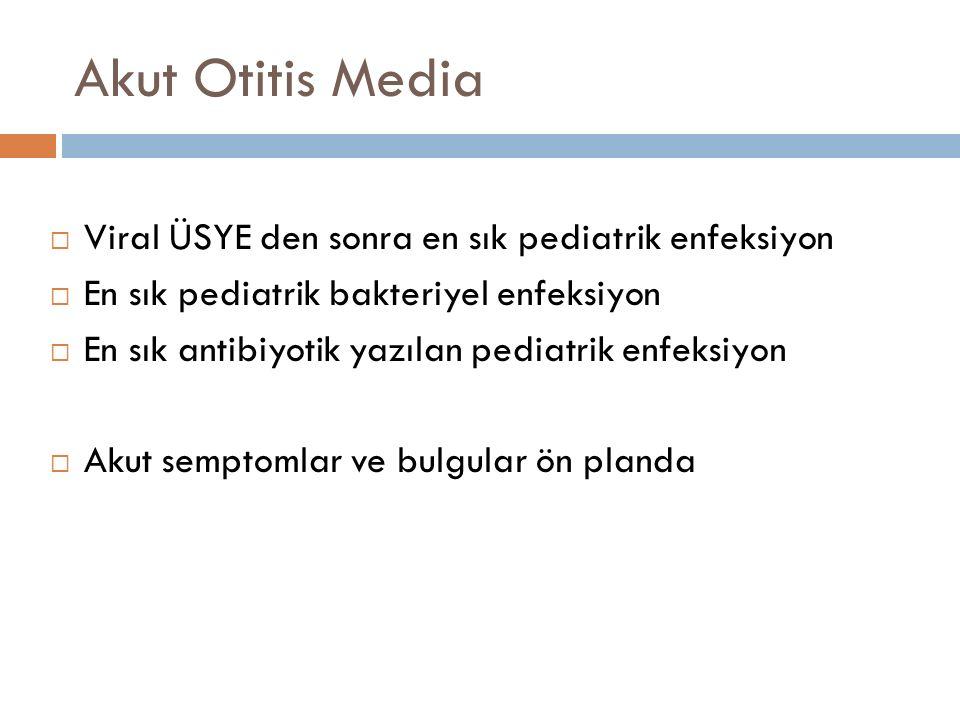 AOM ' nın Klinik Evreleri  Hiperemi  Eksüdasyon  Süpürasyon  Koelesans  Komplikasyon  Rezolüsyon