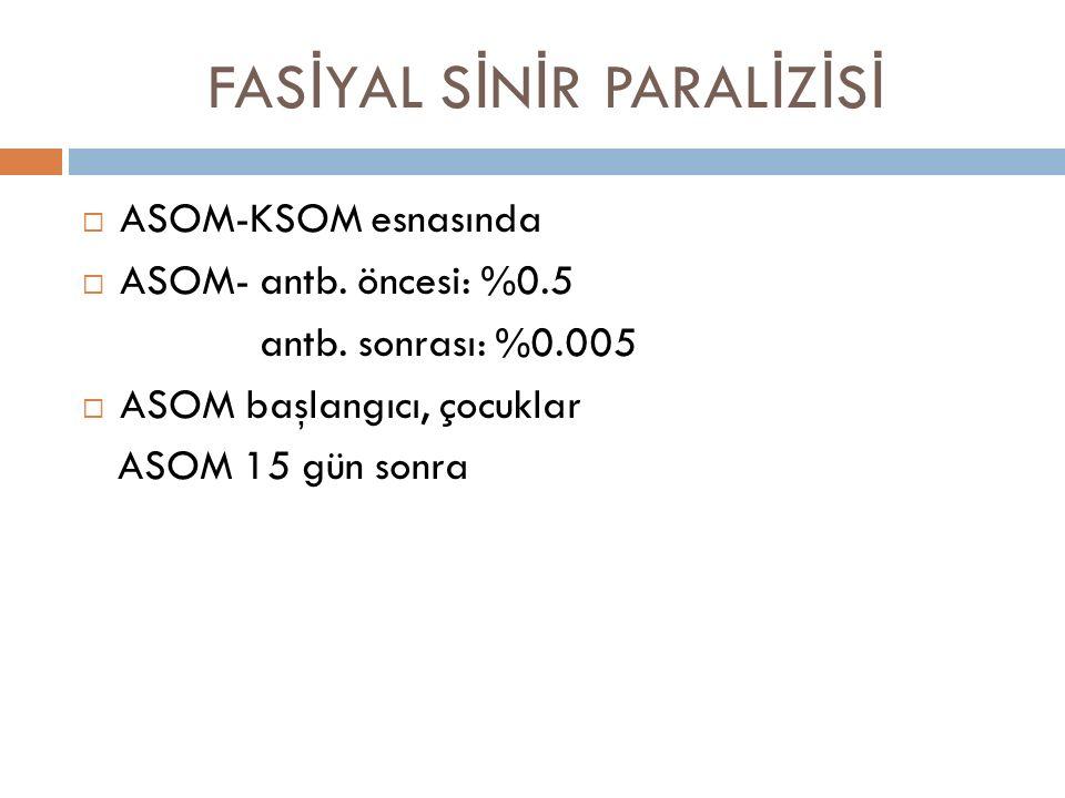 FAS İ YAL S İ N İ R PARAL İ Z İ S İ  ASOM-KSOM esnasında  ASOM- antb. öncesi: %0.5 antb. sonrası: %0.005  ASOM başlangıcı, çocuklar ASOM 15 gün son