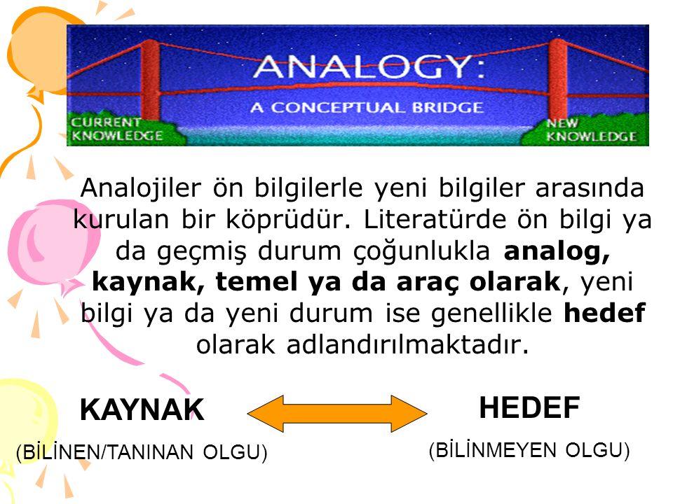 Analojiler ön bilgilerle yeni bilgiler arasında kurulan bir köprüdür.