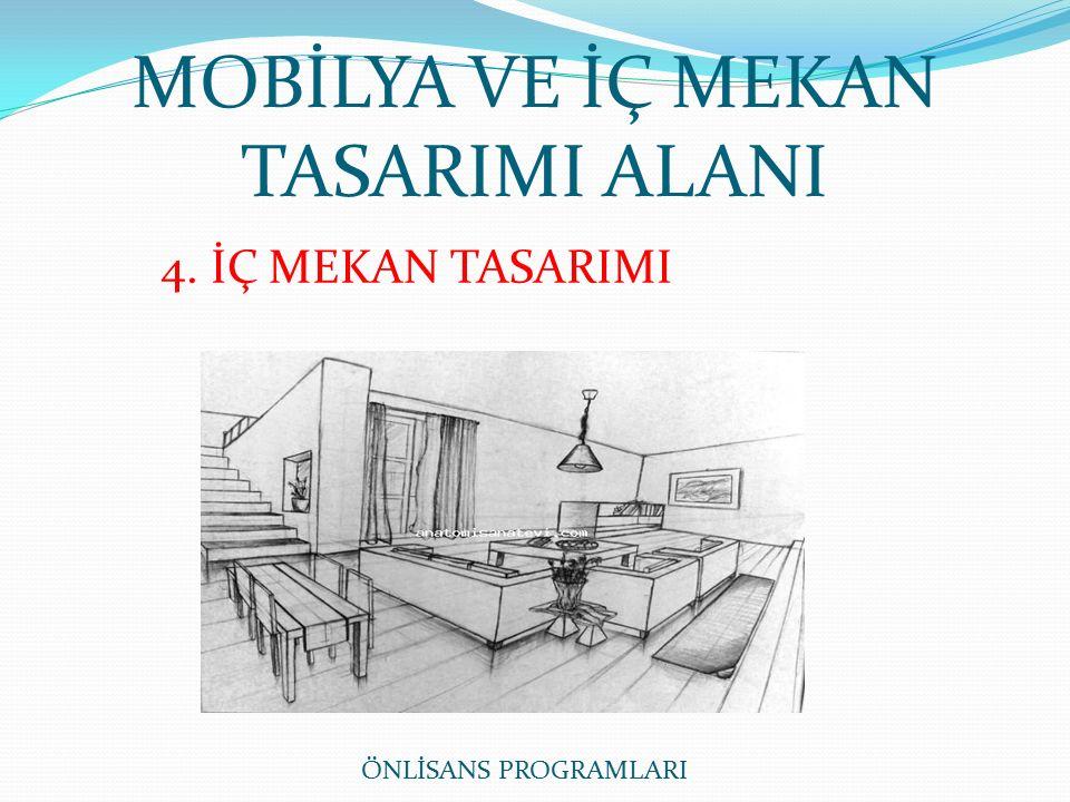 MOBİLYA VE İÇ MEKAN TASARIMI ALANI 4. İÇ MEKAN TASARIMI ÖNLİSANS PROGRAMLARI