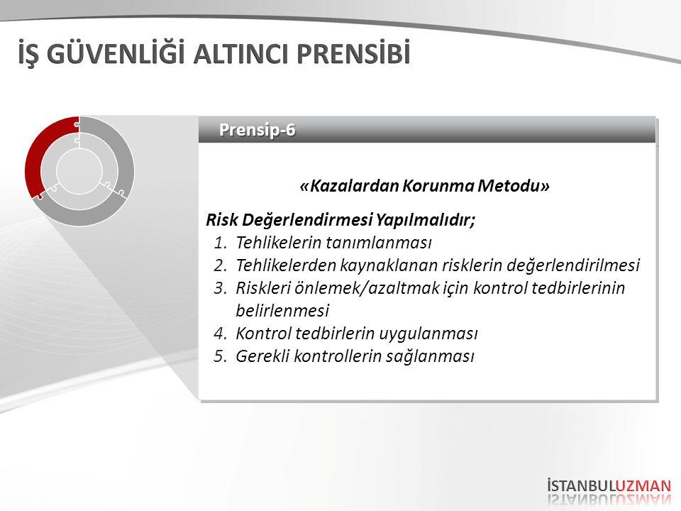 Prensip-6Prensip-6 «Kazalardan Korunma Metodu» Risk Değerlendirmesi Yapılmalıdır; 1.Tehlikelerin tanımlanması 2.Tehlikelerden kaynaklanan risklerin de