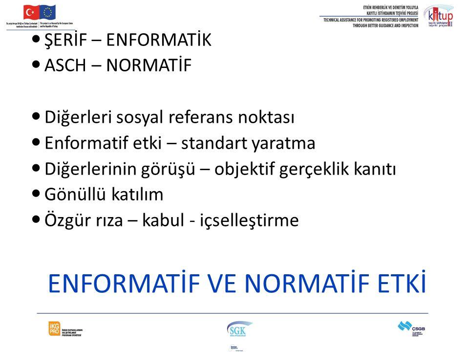 ENFORMATİF VE NORMATİF ETKİ ŞERİF – ENFORMATİK ASCH – NORMATİF Diğerleri sosyal referans noktası Enformatif etki – standart yaratma Diğerlerinin görüş