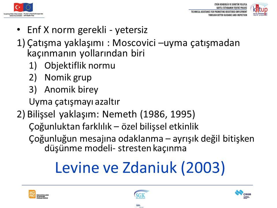 Levine ve Zdaniuk (2003) Enf X norm gerekli - yetersiz 1)Çatışma yaklaşımı : Moscovici –uyma çatışmadan kaçınmanın yollarından biri 1)Objektiflik normu 2)Nomik grup 3)Anomik birey Uyma çatışmayı azaltır 2)Bilişsel yaklaşım: Nemeth (1986, 1995) Çoğunluktan farklılık – özel bilişsel etkinlik Çoğunluğun mesajına odaklanma – ayrışık değil bitişken düşünme modeli- stresten kaçınma