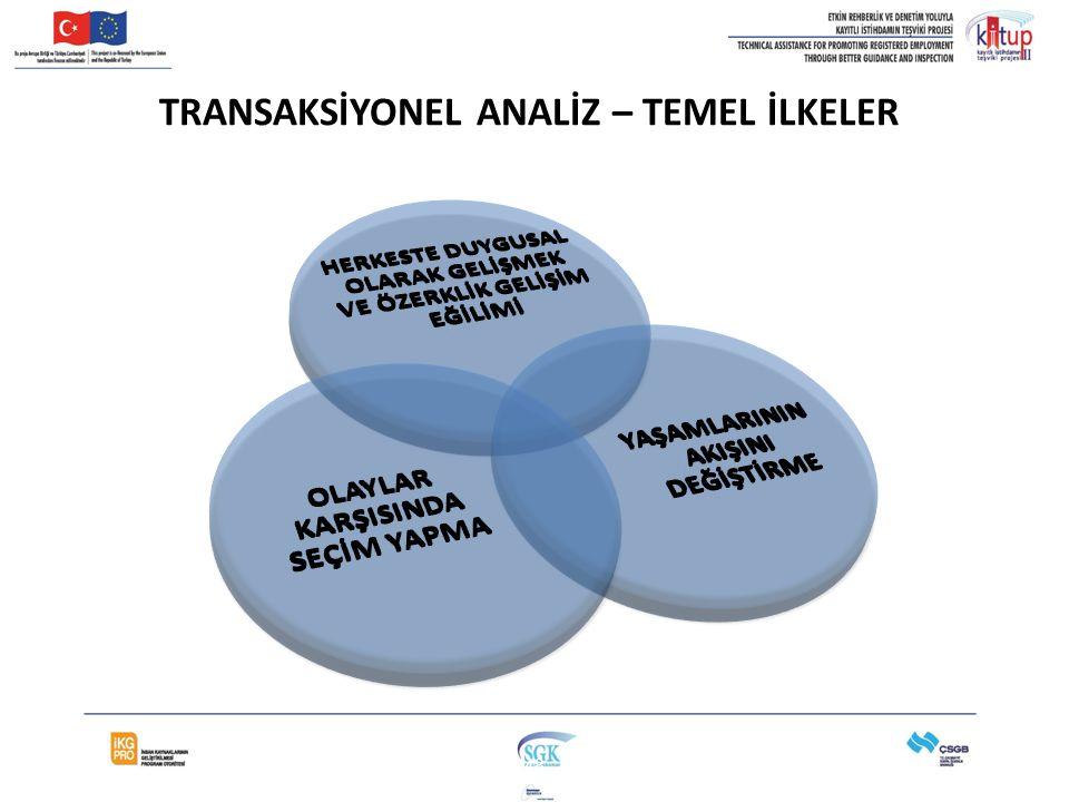 TRANSAKSİYONEL ANALİZ – TEMEL İLKELER 48