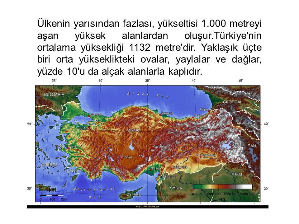 Ülkenin yarısından fazlası, yükseltisi 1.000 metreyi aşan yüksek alanlardan oluşur.Türkiye'nin ortalama yüksekliği 1132 metre'dir. Yaklaşık üçte biri