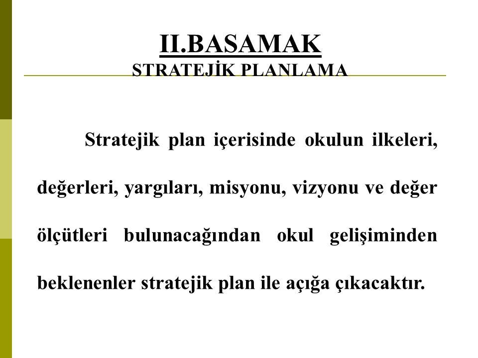 Stratejik plan içerisinde okulun ilkeleri, değerleri, yargıları, misyonu, vizyonu ve değer ölçütleri bulunacağından okul gelişiminden beklenenler stratejik plan ile açığa çıkacaktır.