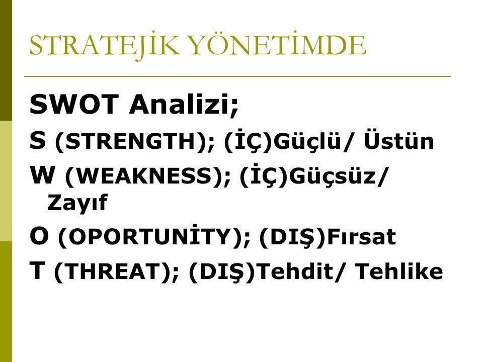 STRATEJİK YÖNETİMDE SWOT Analizi; S (STRENGTH); (İÇ)Güçlü/ Üstün W (WEAKNESS); (İÇ)Güçsüz/ Zayıf O (OPORTUNİTY); (DIŞ)Fırsat T (THREAT); (DIŞ)Tehdit/ Tehlike