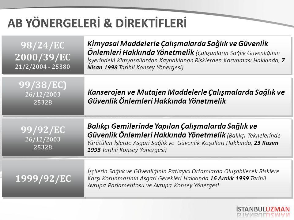 98/24/EC 2000/39/EC 21/2/2004 - 25380 98/24/EC 2000/39/EC 21/2/2004 - 25380 Kimyasal Maddelerle Çalışmalarda Sağlık ve Güvenlik Önlemleri Hakkında Yönetmelik (Çalışanların Sağlık Güvenliğinin İşyerindeki Kimyasallardan Kaynaklanan Risklerden Korunması Hakkında, 7 Nisan 1998 Tarihli Konsey Yönergesi) 99/92/EC 26/12/2003 25328 99/92/EC 26/12/2003 25328 Balıkçı Gemilerinde Yapılan Çalışmalarda Sağlık ve Güvenlik Önlemleri Hakkında Yönetmelik (Balıkçı Teknelerinde Yürütülen İşlerde Asgari Sağlık ve Güvenlik Koşulları Hakkında, 23 Kasım 1993 Tarihli Konsey Yönergesi) 99/38/EC) 26/12/2003 25328 99/38/EC) 26/12/2003 25328 Kanserojen ve Mutajen Maddelerle Çalışmalarda Sağlık ve Güvenlik Önlemleri Hakkında Yönetmelik 1999/92/EC İşçilerin Sağlık ve Güvenliğinin Patlayıcı Ortamlarda Oluşabilecek Risklere Karşı Korunmasının Asgari Gerekleri Hakkında 16 Aralık 1999 Tarihli Avrupa Parlamentosu ve Avrupa Konsey Yönergesi
