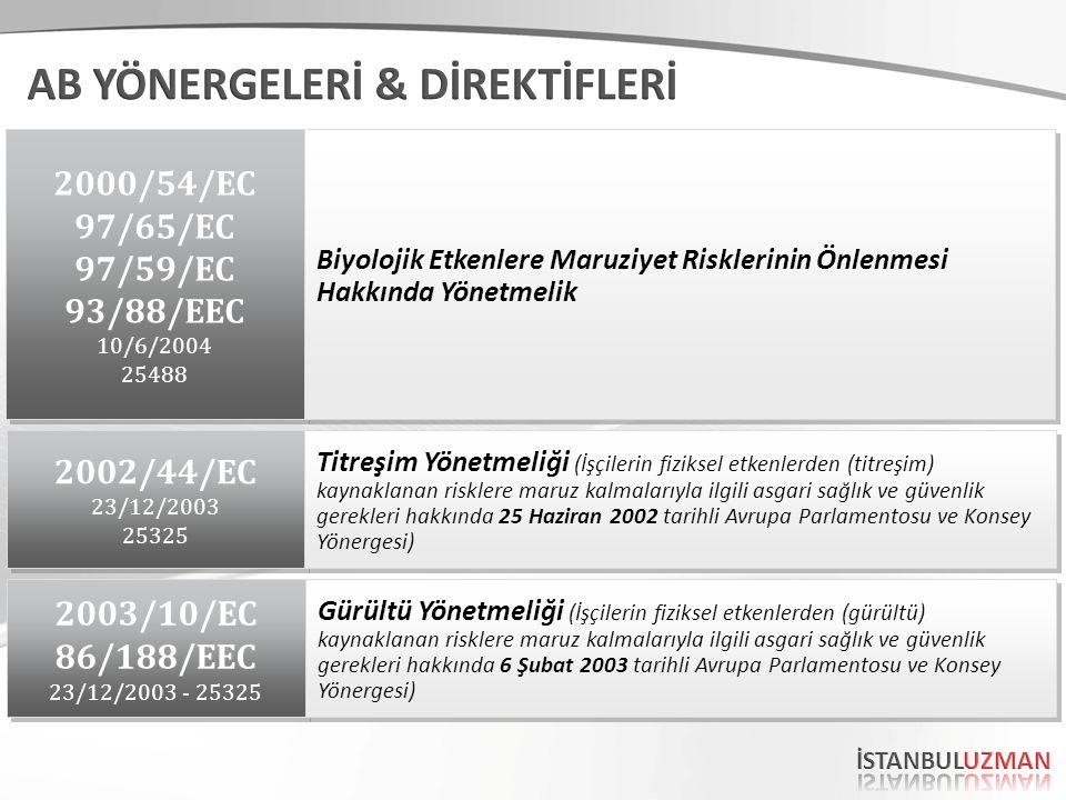 2000/54/EC 97/65/EC 97/59/EC 93/88/EEC 10/6/2004 25488 2000/54/EC 97/65/EC 97/59/EC 93/88/EEC 10/6/2004 25488 Biyolojik Etkenlere Maruziyet Risklerinin Önlenmesi Hakkında Yönetmelik 2002/44/EC 23/12/2003 25325 2002/44/EC 23/12/2003 25325 Titreşim Yönetmeliği (İşçilerin fiziksel etkenlerden (titreşim) kaynaklanan risklere maruz kalmalarıyla ilgili asgari sağlık ve güvenlik gerekleri hakkında 25 Haziran 2002 tarihli Avrupa Parlamentosu ve Konsey Yönergesi) 2003/10/EC 86/188/EEC 23/12/2003 - 25325 2003/10/EC 86/188/EEC 23/12/2003 - 25325 Gürültü Yönetmeliği (İşçilerin fiziksel etkenlerden (gürültü) kaynaklanan risklere maruz kalmalarıyla ilgili asgari sağlık ve güvenlik gerekleri hakkında 6 Şubat 2003 tarihli Avrupa Parlamentosu ve Konsey Yönergesi)