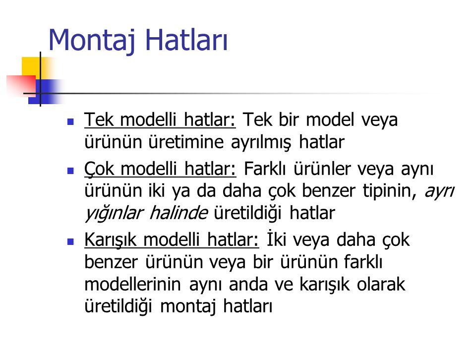 Montaj Hatları Tek modelli hatlar: Tek bir model veya ürünün üretimine ayrılmış hatlar Çok modelli hatlar: Farklı ürünler veya aynı ürünün iki ya da d