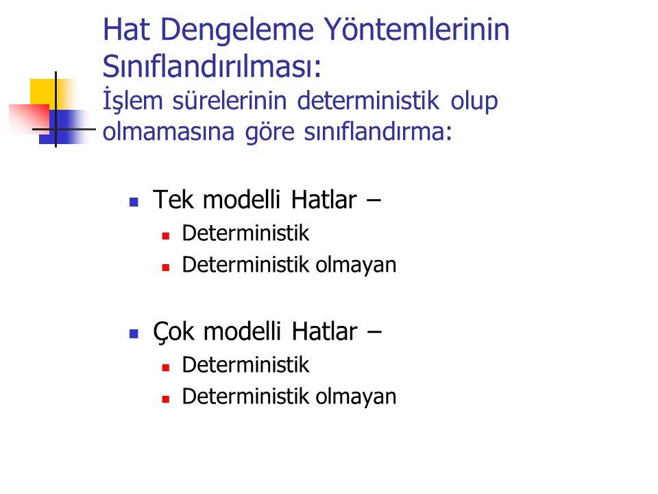 Hat Dengeleme Yöntemlerinin Sınıflandırılması: İşlem sürelerinin deterministik olup olmamasına göre sınıflandırma: Tek modelli Hatlar – Deterministik