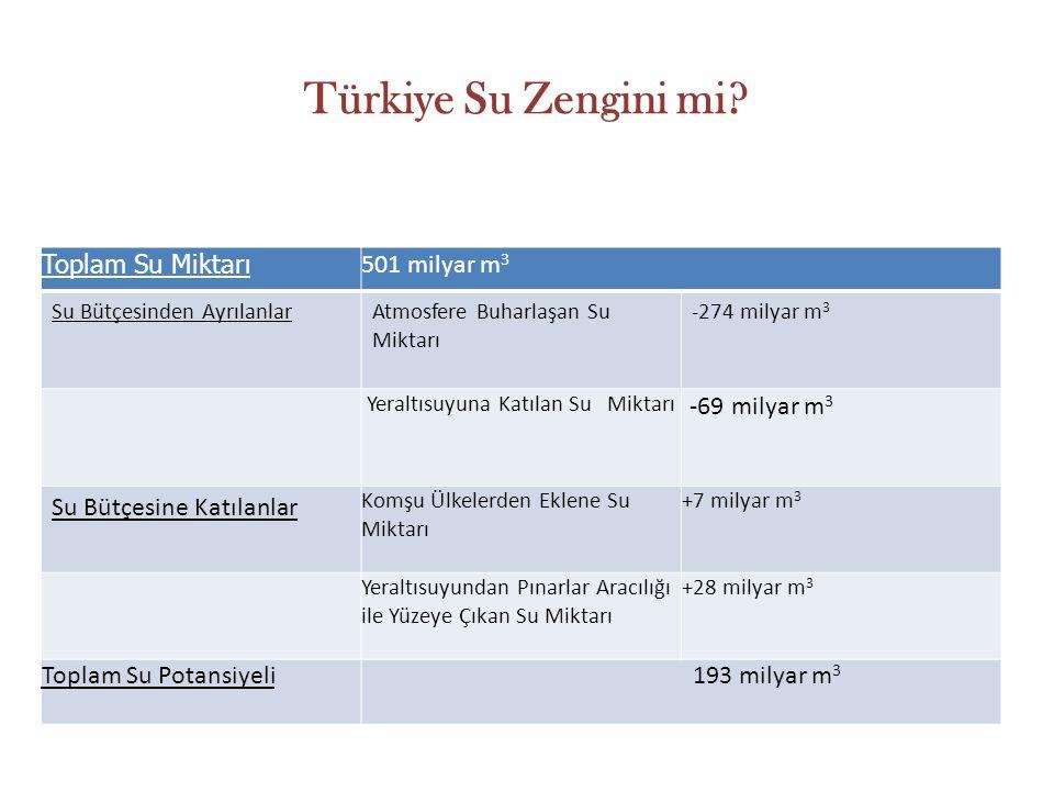 Türkiye Su Zengini Bir Ülke De ğ ildir Devlet Su İşleri (DSİ)'nin Türkiye'nin su potansiyeli hesaplarına göre Türkiye kişi başına yıllık 1652 m3 su potansiyeline sahiptir.