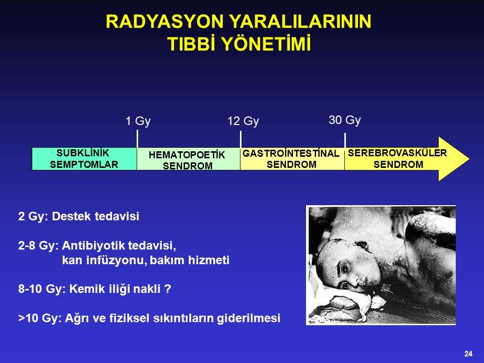 SEREBROVASKÜLER SENDROM GASTROİNTESTİNAL SENDROM HEMATOPOETİK SENDROM SUBKLİNİK SEMPTOMLAR 30 Gy 12 Gy1 Gy 2 Gy: Destek tedavisi 2-8 Gy: Antibiyotik tedavisi, kan infüzyonu, bakım hizmeti 8-10 Gy: Kemik iliği nakli .