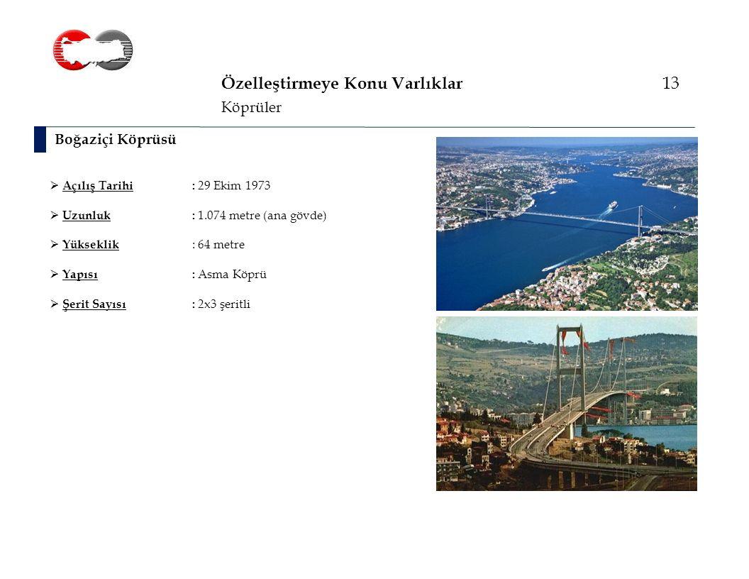 Özelleştirmeye Konu Varlıklar 13 Boğaziçi Köprüsü Köprüler  Açılış Tarihi : 29 Ekim 1973  Uzunluk : 1.074 metre (ana gövde)  Yükseklik : 64 metre  Yapısı : Asma Köprü  Şerit Sayısı : 2x3 şeritli
