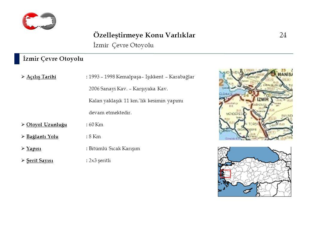 Özelleştirmeye Konu Varlıklar 24 İzmir Çevre Otoyolu  Açılış Tarihi : 1993 – 1998 Kemalpaşa– Işıkkent – Karabağlar 2006 Sanayi Kav.