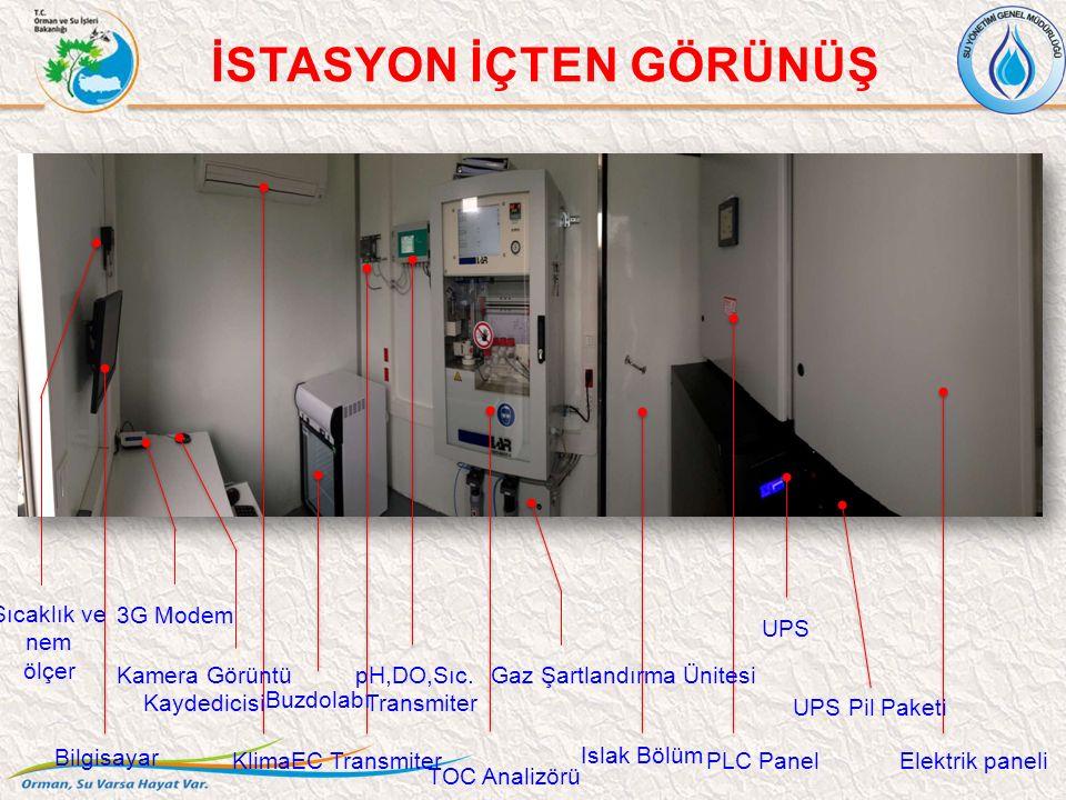 Elektrik paneli PLC Panel UPS Islak Bölüm TOC Analizörü pH,DO,Sıc. Transmiter Gaz Şartlandırma Ünitesi EC Transmiter Buzdolabı Klima Bilgisayar 3G Mod