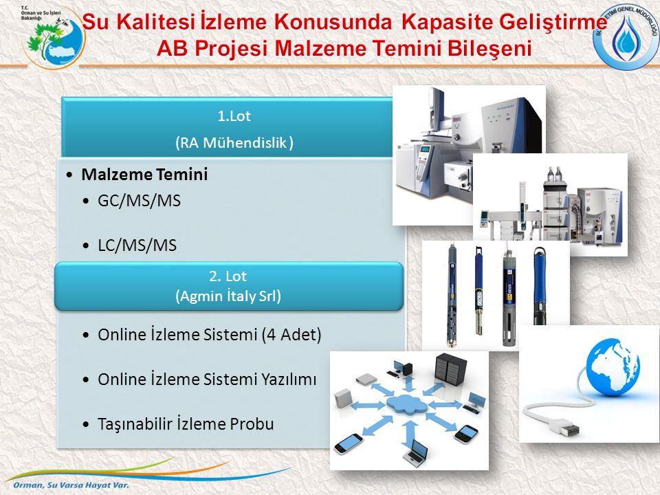 1.Lot (RA Mühendislik ) Malzeme Temini GC/MS/MS LC/MS/MS Online İzleme Sistemi (4 Adet) Online İzleme Sistemi Yazılımı Taşınabilir İzleme Probu 2. Lot