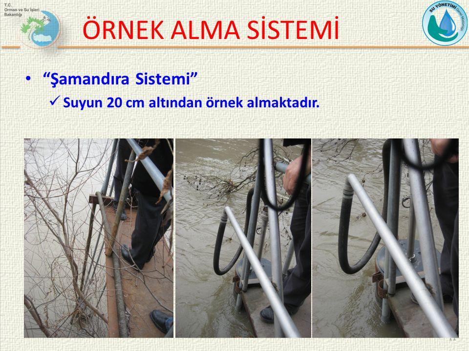 ÖRNEK ALMA SİSTEMİ Şamandıra Sistemi Suyun 20 cm altından örnek almaktadır. 11