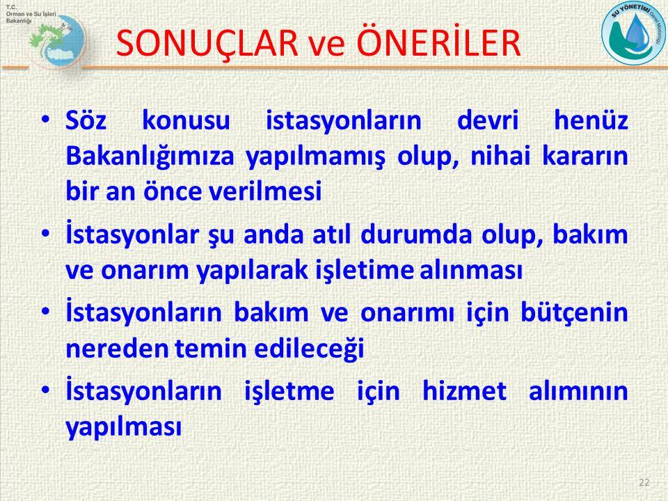ARZ EDERİM. 23