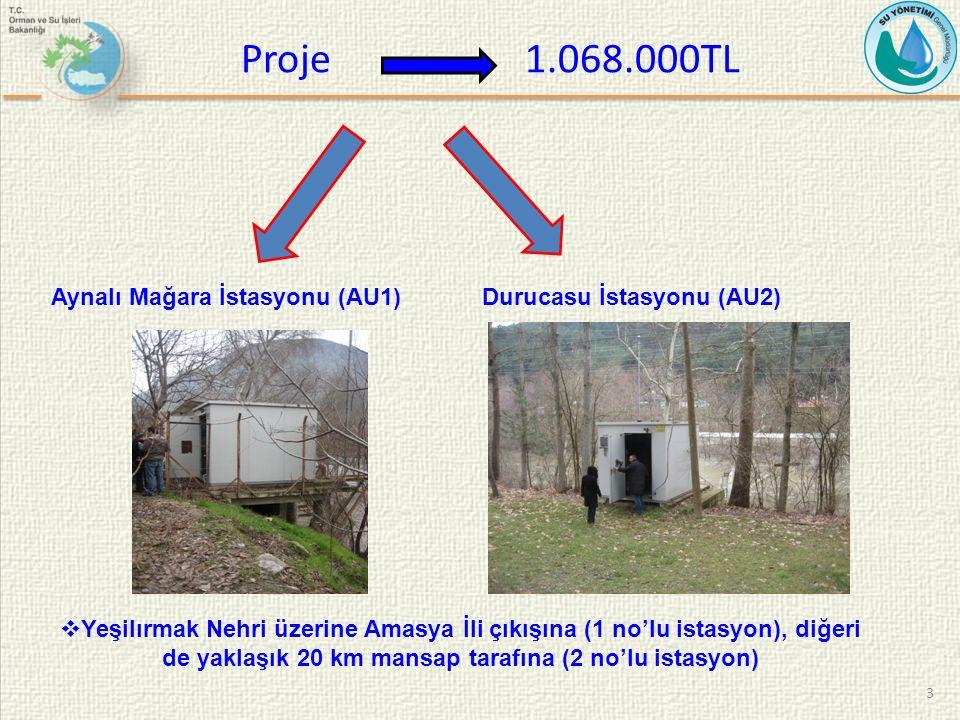 Proje 1.068.000TL 3 Aynalı Mağara İstasyonu (AU1)Durucasu İstasyonu (AU2)  Yeşilırmak Nehri üzerine Amasya İli çıkışına (1 no'lu istasyon), diğeri de yaklaşık 20 km mansap tarafına (2 no'lu istasyon)