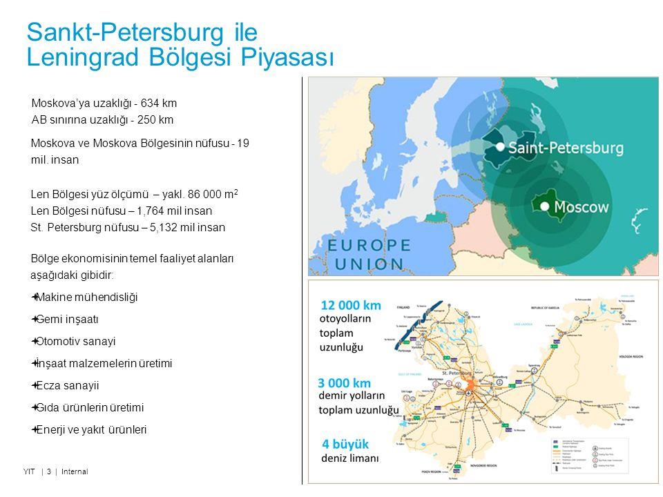 Sankt-Petersburg ve Leningrad Bölgesinin sınırları içindeki deniz limanları Rusya'daki kargo cirosunun %45'ini oluşturur (Rusya boyu – 5500 bin TEU, Morstroytechnologia'ya ait bilgiye göre) YIT | 4 | Internal Rusya'nın deniz limanları Sankt Peter ve Len Bölgesi Kaliningrad Novorossiysk Vladivostok Vostochnıy Sahalin Diğer