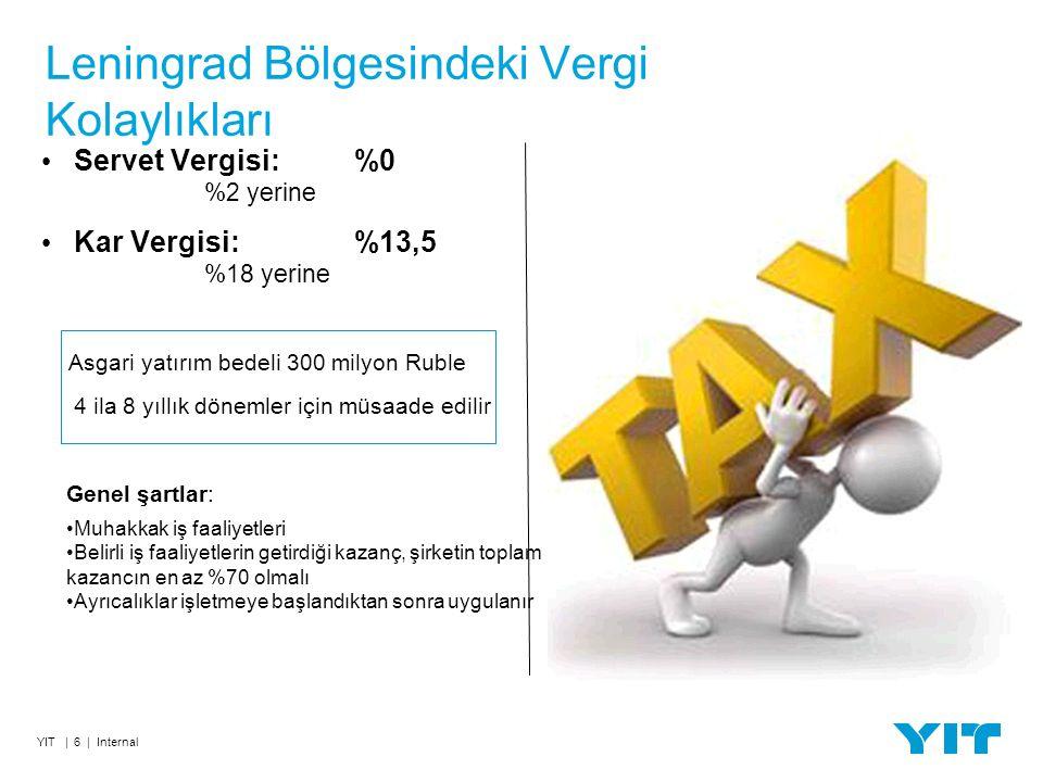 YIT | 6 | Internal Genel şartlar: Muhakkak iş faaliyetleri Belirli iş faaliyetlerin getirdiği kazanç, şirketin toplam kazancın en az %70 olmalı Ayrıcalıklar işletmeye başlandıktan sonra uygulanır Servet Vergisi: %0 %2 yerine Kar Vergisi: %13,5 %18 yerine Asgari yatırım bedeli 300 milyon Ruble 4 ila 8 yıllık dönemler için müsaade edilir Leningrad Bölgesindeki Vergi Kolaylıkları