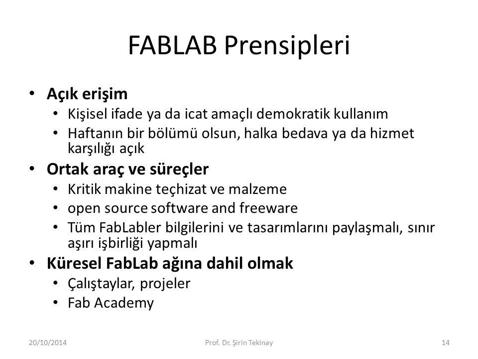 FABLAB Prensipleri Açık erişim Kişisel ifade ya da icat amaçlı demokratik kullanım Haftanın bir bölümü olsun, halka bedava ya da hizmet karşılığı açık