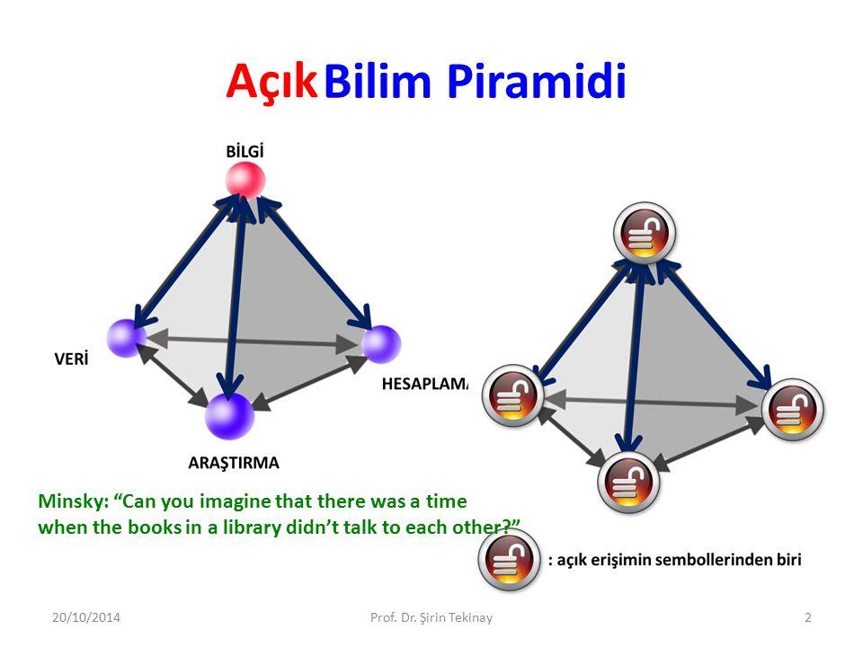 "Bilim Piramidi Açık 20/10/2014Prof. Dr. Şirin Tekinay2 Minsky: ""Can you imagine that there was a time when the books in a library didn't talk to each"