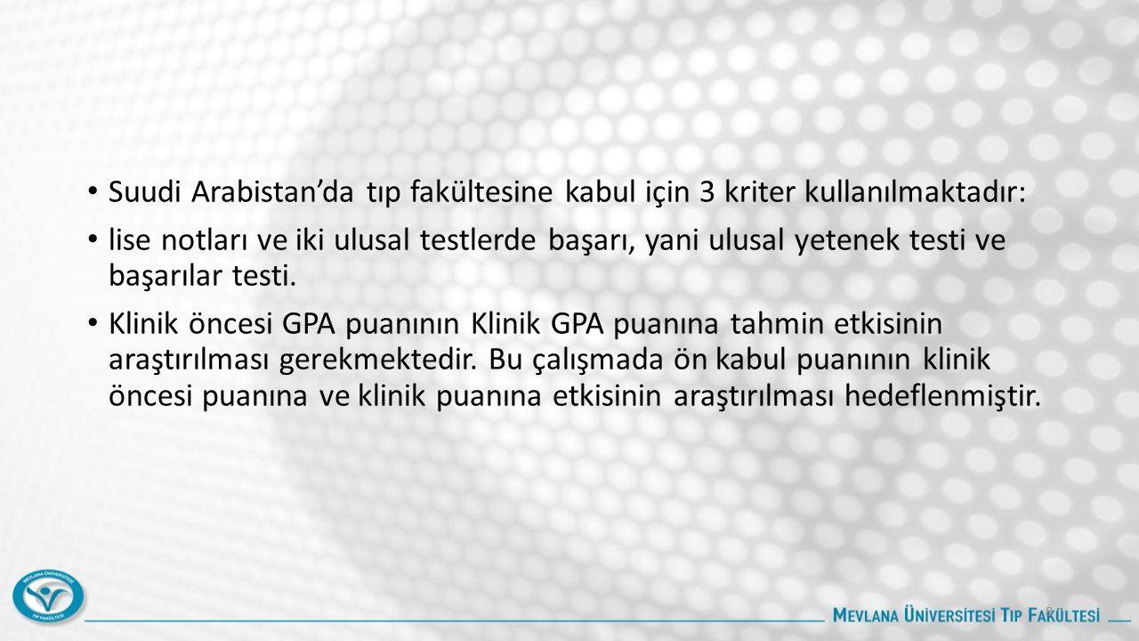 Çalışma klinik öncesi GPA ile klinik GPA'nın tek anlamlı belirleyicisi olduğunu göstermiştir.