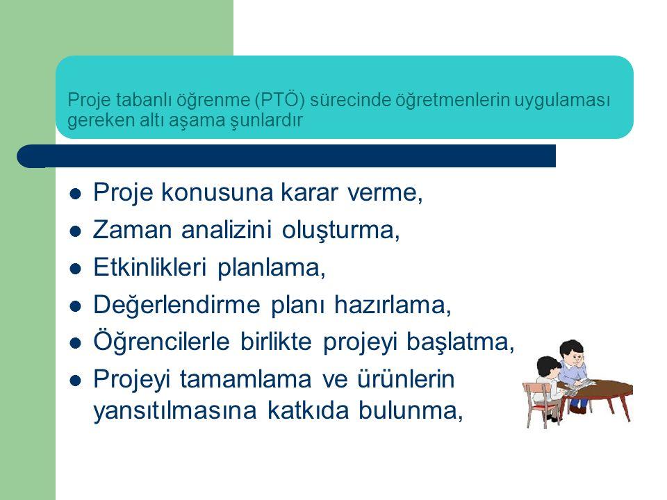 Proje tabanlı öğrenme (PTÖ) sürecinde öğretmenlerin uygulaması gereken altı aşama şunlardır Proje konusuna karar verme, Zaman analizini oluşturma, Etk