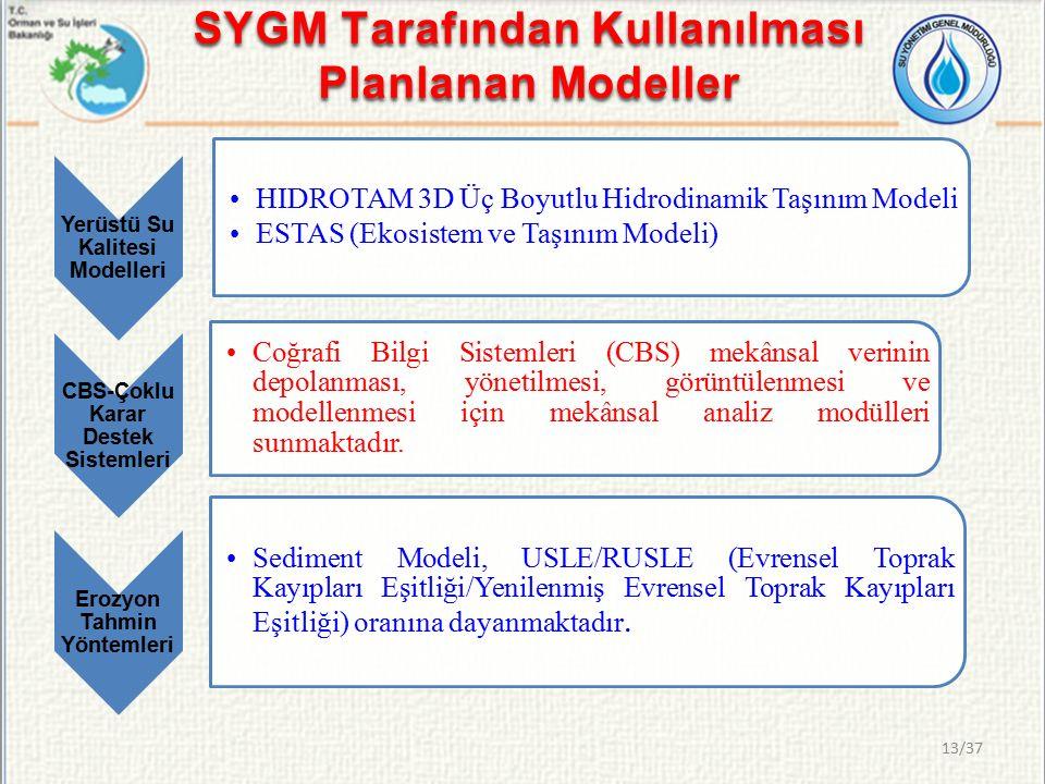 Yerüstü Su Kalitesi Modelleri HIDROTAM 3D Üç Boyutlu Hidrodinamik Taşınım Modeli ESTAS (Ekosistem ve Taşınım Modeli) CBS-Çoklu Karar Destek Sistemleri Coğrafi Bilgi Sistemleri (CBS) mekânsal verinin depolanması, yönetilmesi, görüntülenmesi ve modellenmesi için mekânsal analiz modülleri sunmaktadır.