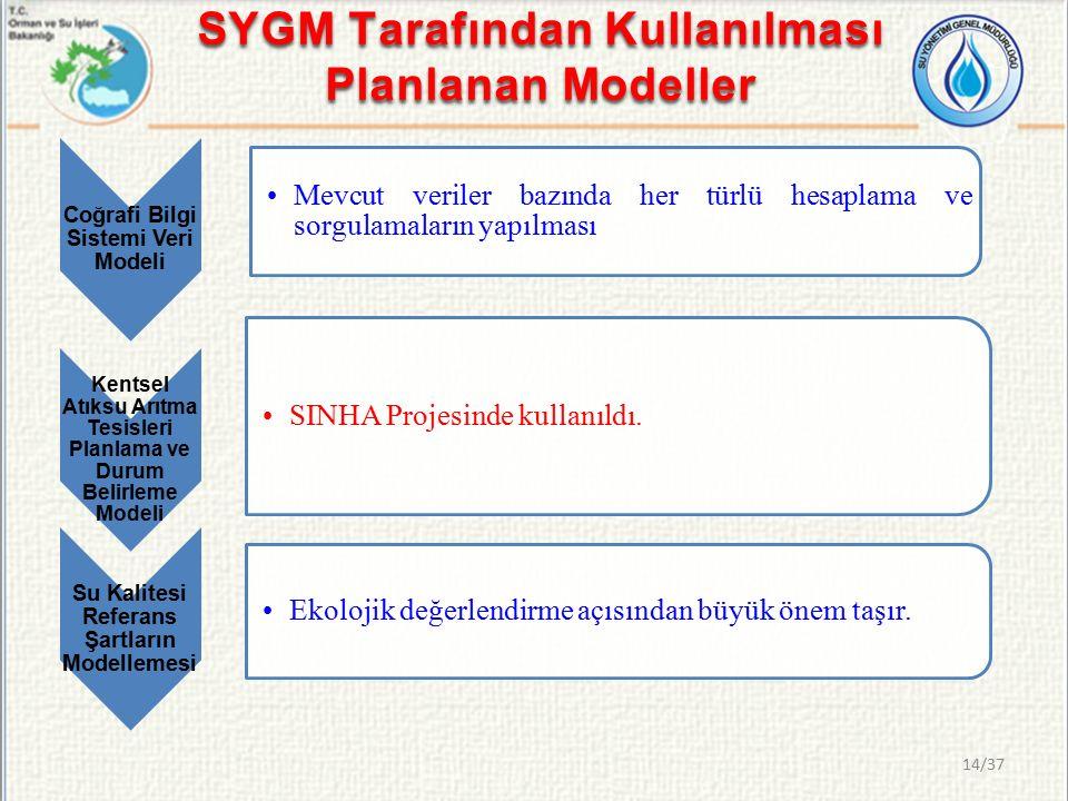 Coğrafi Bilgi Sistemi Veri Modeli Mevcut veriler bazında her türlü hesaplama ve sorgulamaların yapılması Kentsel Atıksu Arıtma Tesisleri Planlama ve Durum Belirleme Modeli SINHA Projesinde kullanıldı.