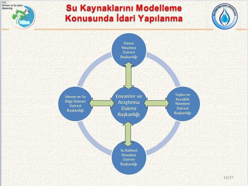 Su Kaynaklarını Modelleme Konusunda İdari Yapılanma Envanter ve Araştırma Dairesi Başkanlığı Havza Yönetimi Dairesi Başkanlığı Taşkın ve Kuraklık Yönetimi Dairesi Başkanlığı Su Kalitesi Yönetimi Dairesi Başkanlığı İzleme ve Su Bilgi Sistemi Dairesi Başkanlığı 16/37