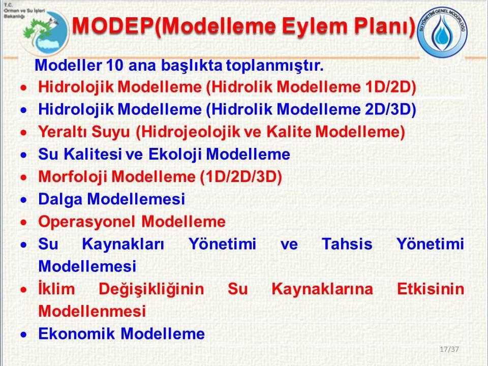 MODEP(Modelleme Eylem Planı) Modeller 10 ana başlıkta toplanmıştır.